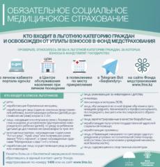 osms-2020-rus-15