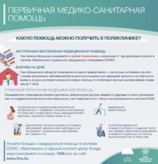 osms-2020-rus-7